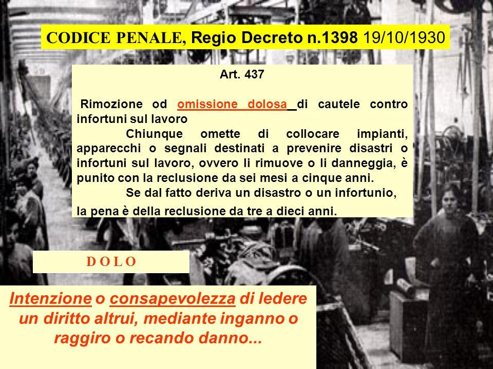 CODICE PENALE, Regio Decreto n.1398 19/10/1930