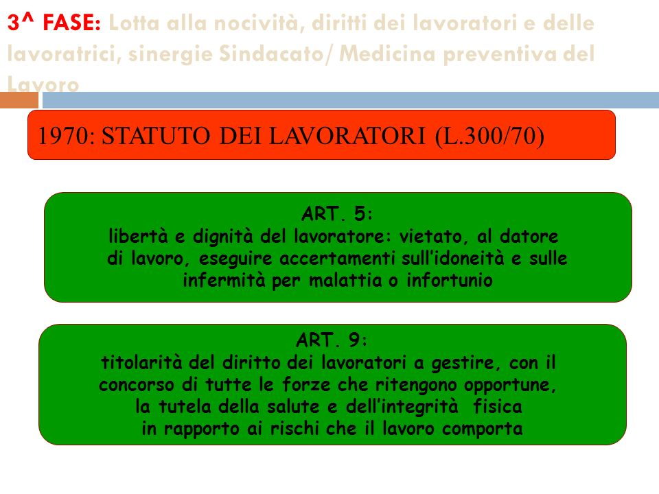 1970: STATUTO DEI LAVORATORI (L.300/70)