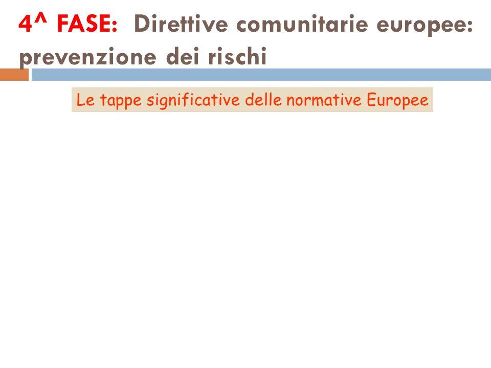 4^ FASE: Direttive comunitarie europee: prevenzione dei rischi