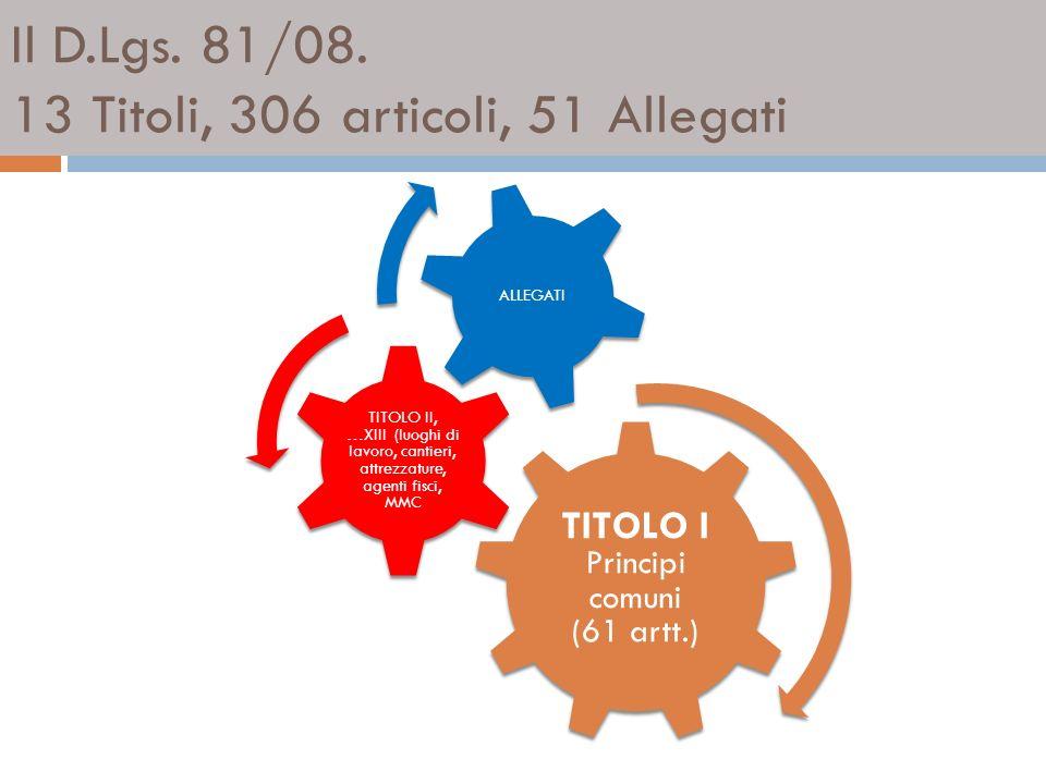 Il D.Lgs. 81/08. 13 Titoli, 306 articoli, 51 Allegati