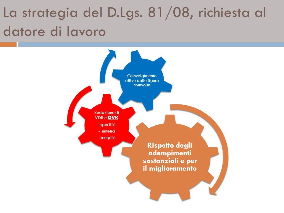 La strategia del D.Lgs. 81/08, richiesta al datore di lavoro