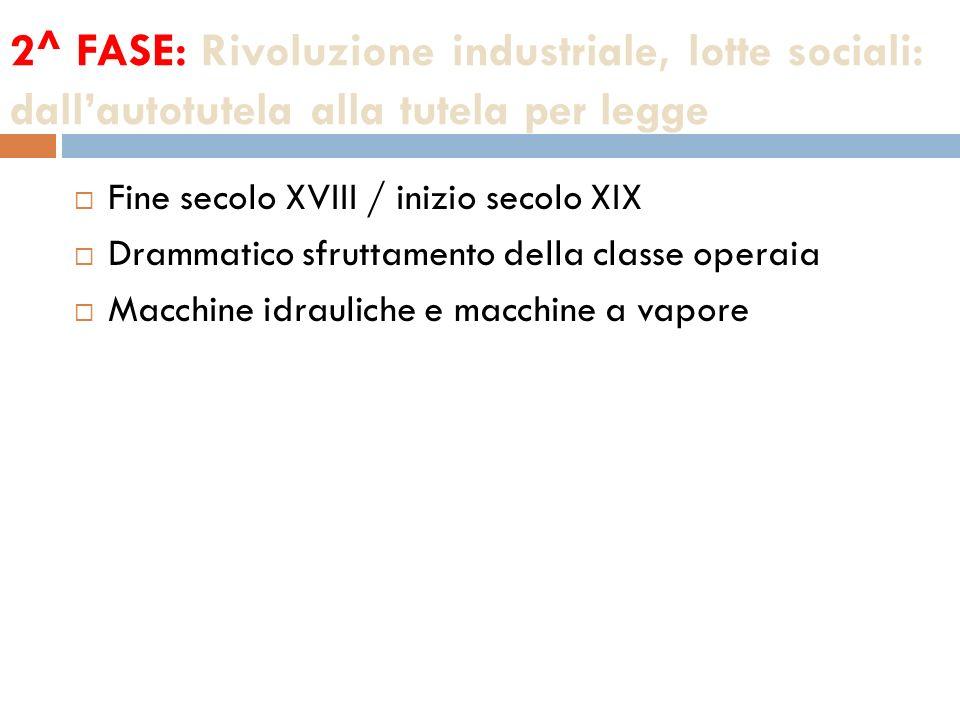 2^ FASE: Rivoluzione industriale, lotte sociali: dall'autotutela alla tutela per legge