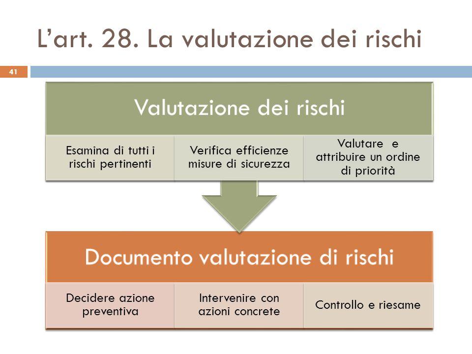 L'art. 28. La valutazione dei rischi