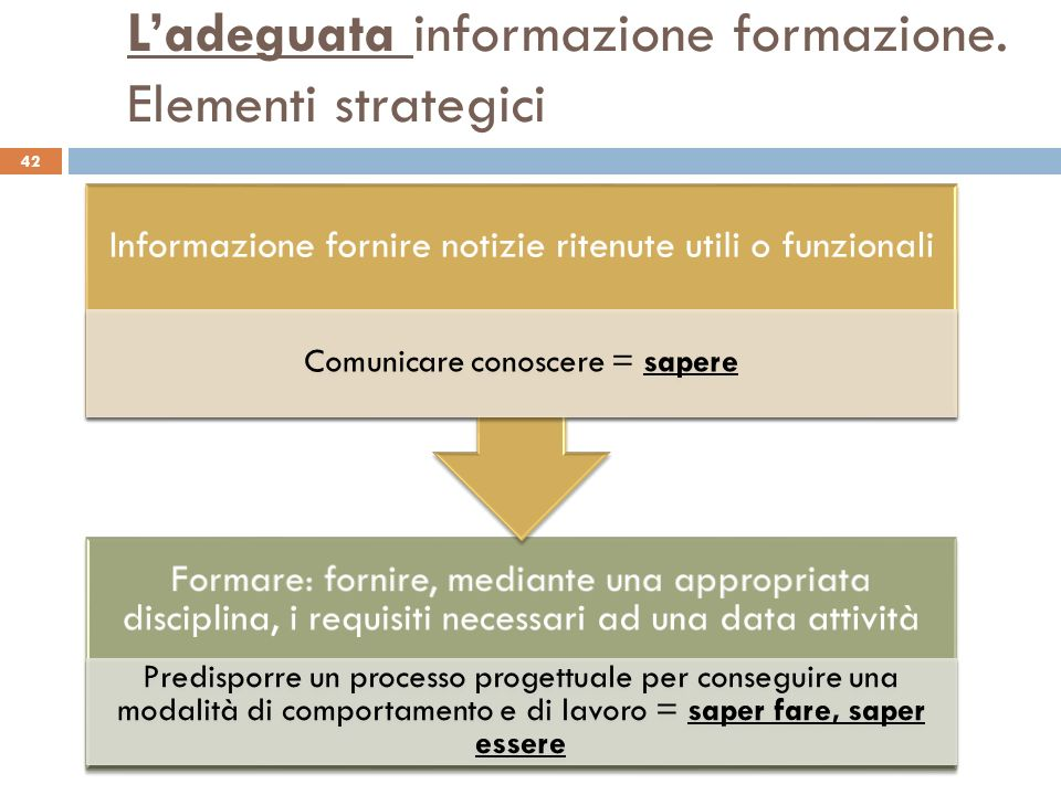L'adeguata informazione formazione. Elementi strategici
