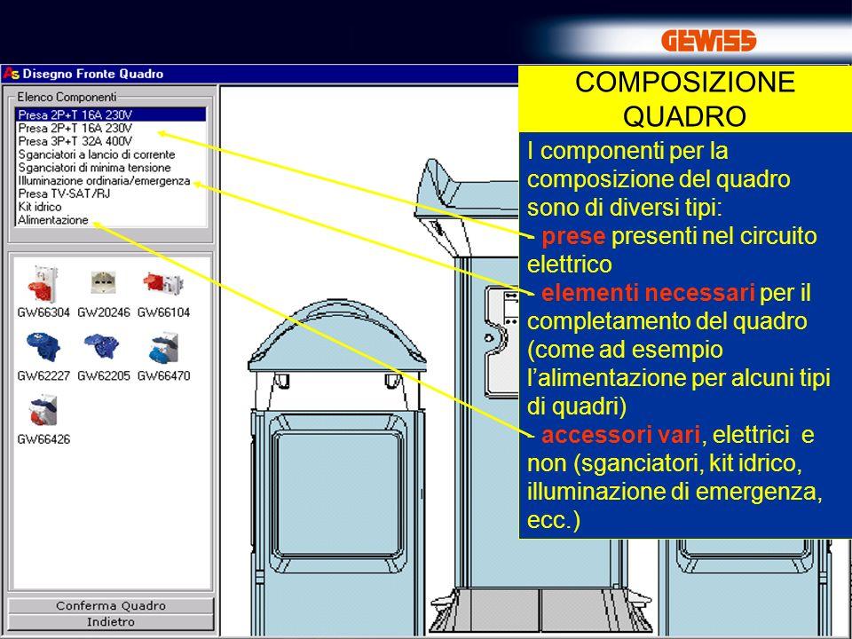 COMPOSIZIONE QUADRO I componenti per la composizione del quadro sono di diversi tipi: - prese presenti nel circuito elettrico.