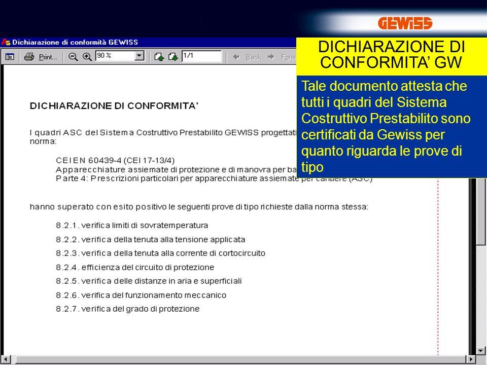 DICHIARAZIONE DI CONFORMITA' GW