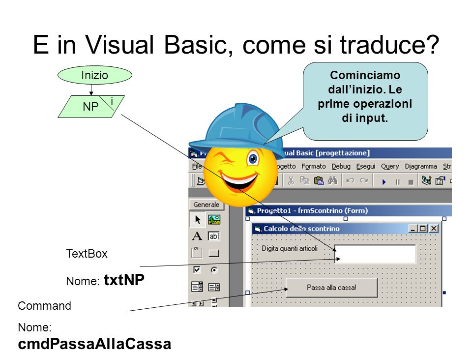 E in Visual Basic, come si traduce