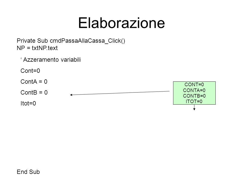 Elaborazione Private Sub cmdPassaAllaCassa_Click() NP = txtNP.text