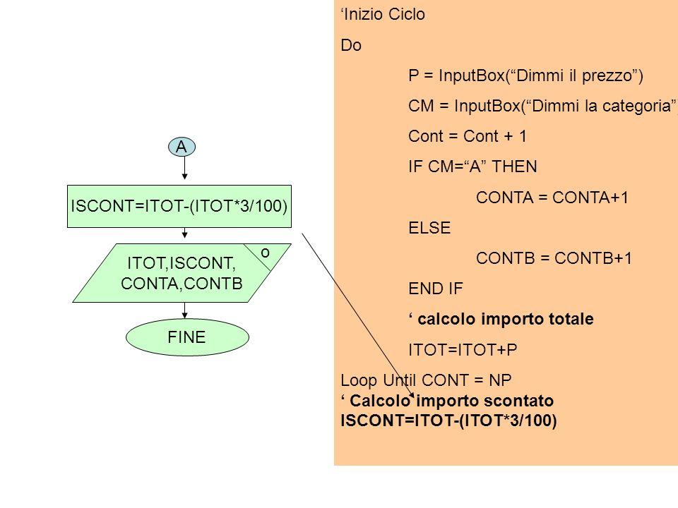 ISCONT=ITOT-(ITOT*3/100)