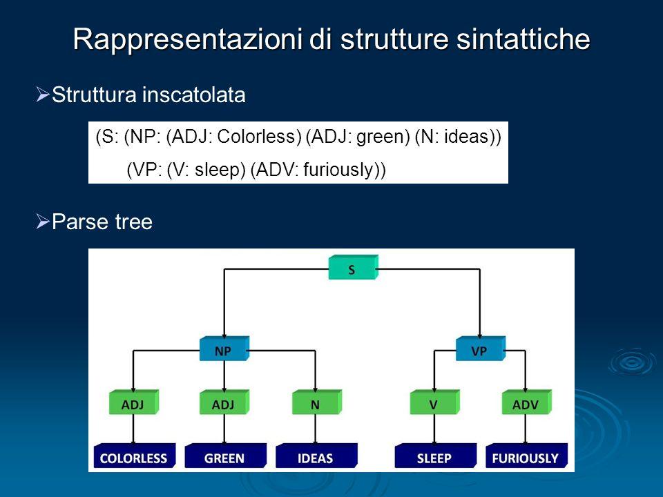 Rappresentazioni di strutture sintattiche