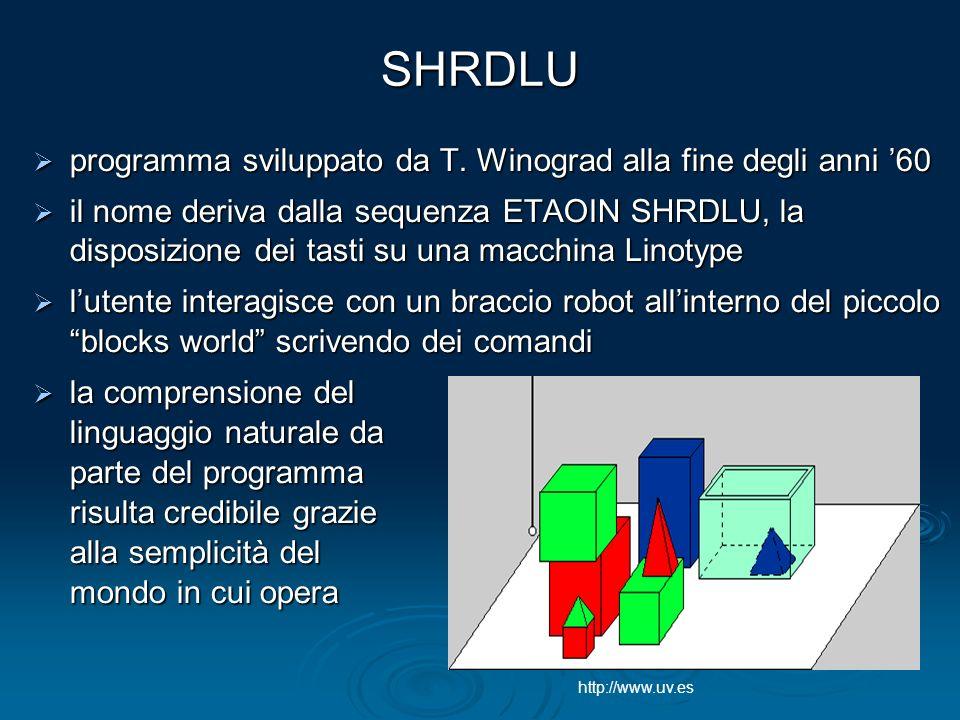 SHRDLU programma sviluppato da T. Winograd alla fine degli anni '60