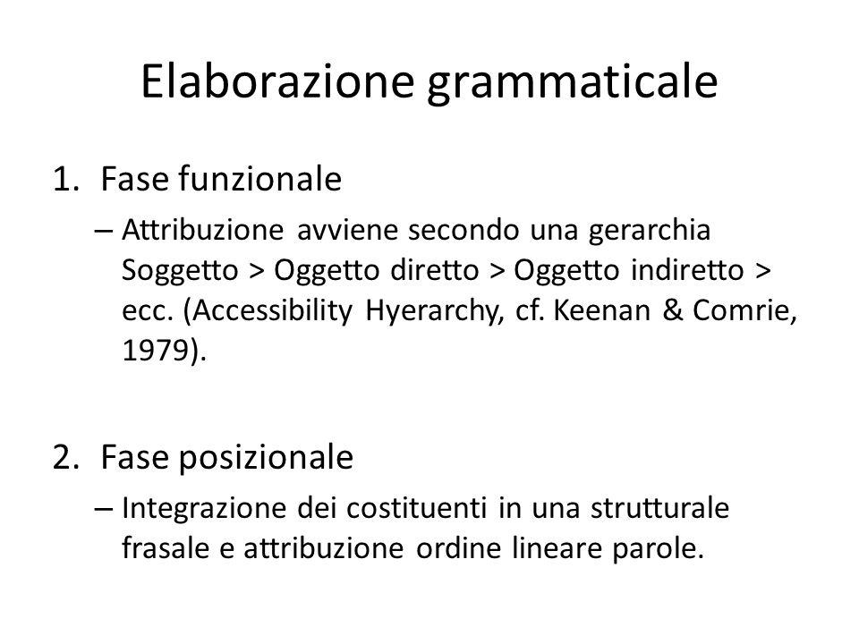 Elaborazione grammaticale