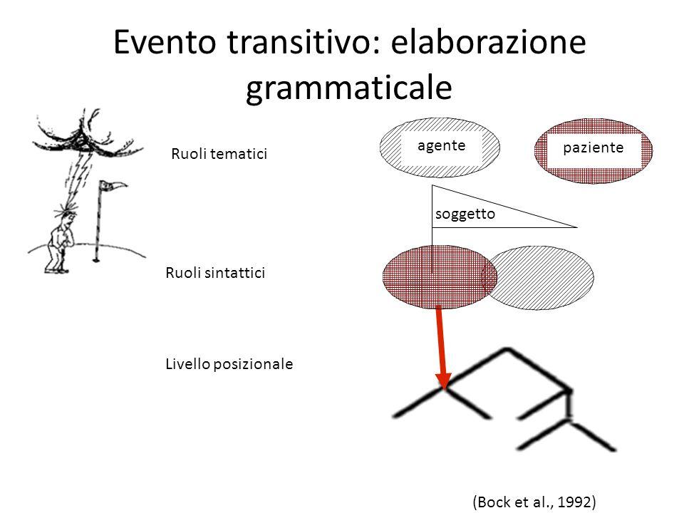 Evento transitivo: elaborazione grammaticale