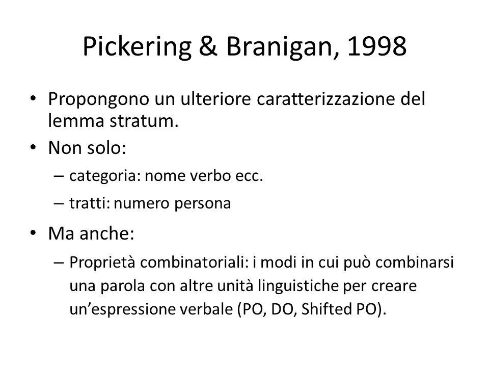 Pickering & Branigan, 1998 Propongono un ulteriore caratterizzazione del lemma stratum. Non solo: categoria: nome verbo ecc.