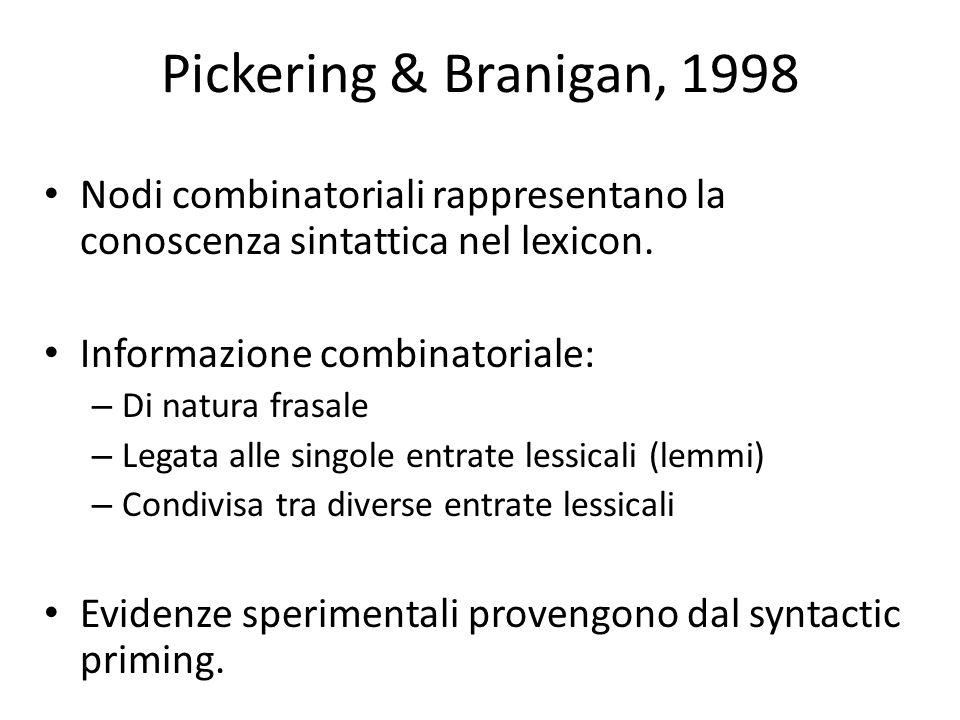Pickering & Branigan, 1998 Nodi combinatoriali rappresentano la conoscenza sintattica nel lexicon. Informazione combinatoriale: