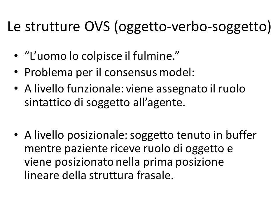 Le strutture OVS (oggetto-verbo-soggetto)