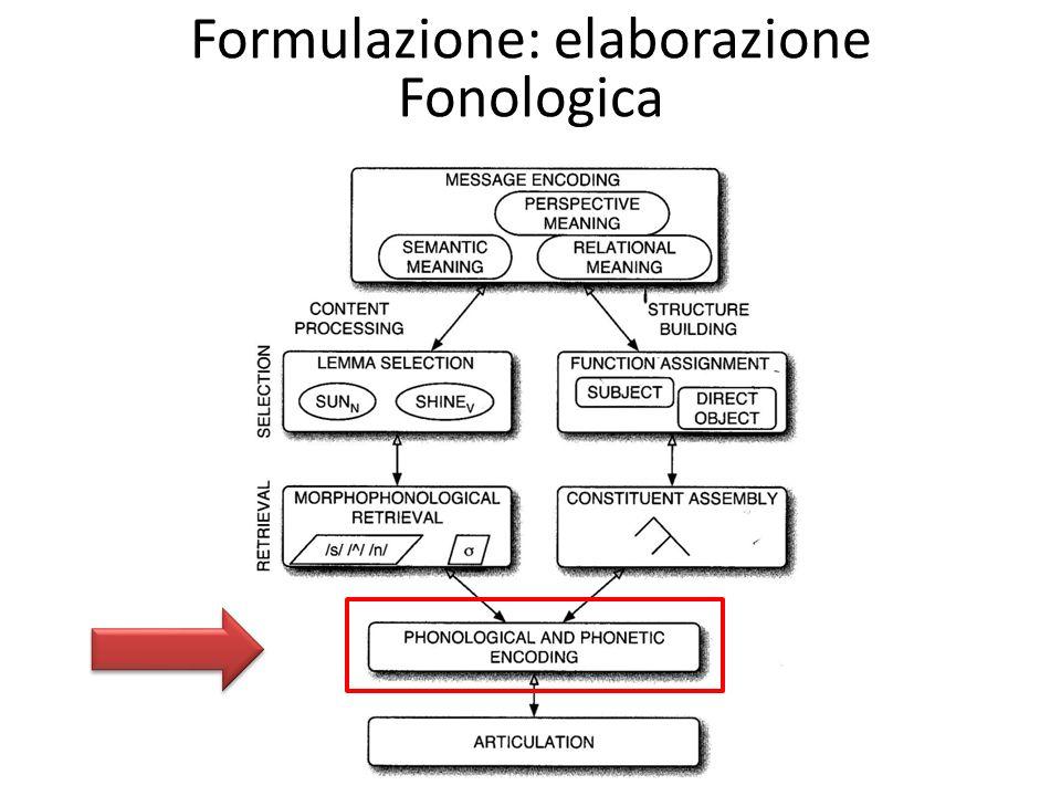 Formulazione: elaborazione Fonologica