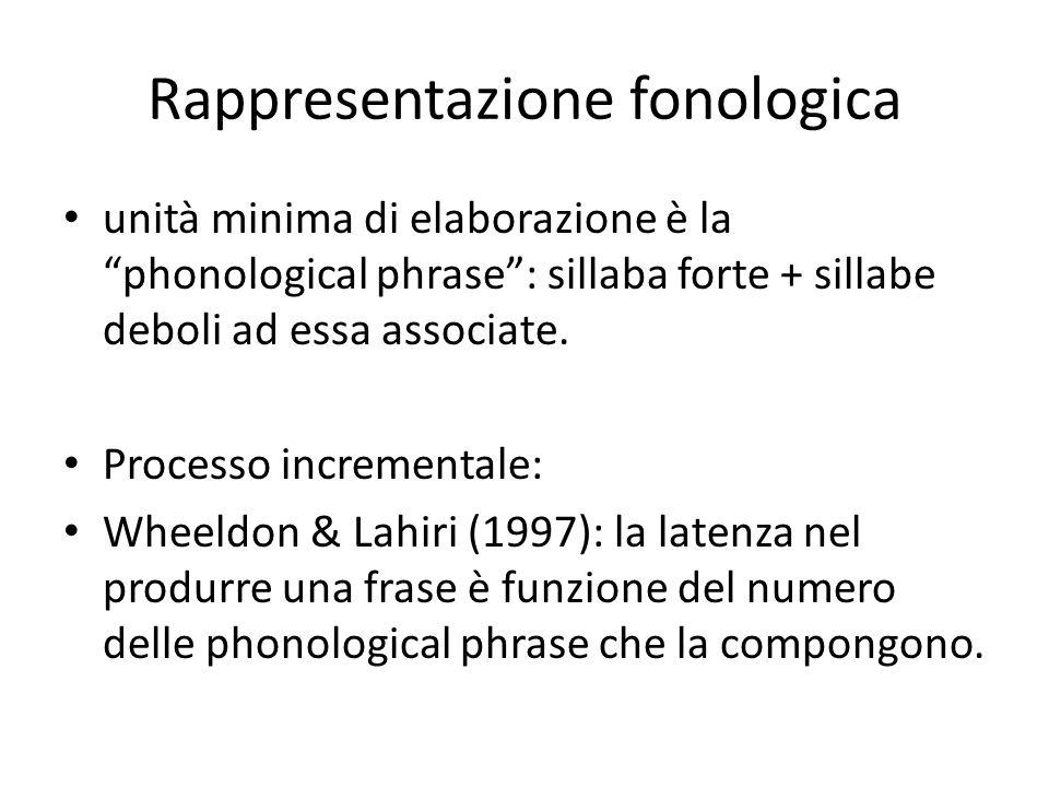 Rappresentazione fonologica