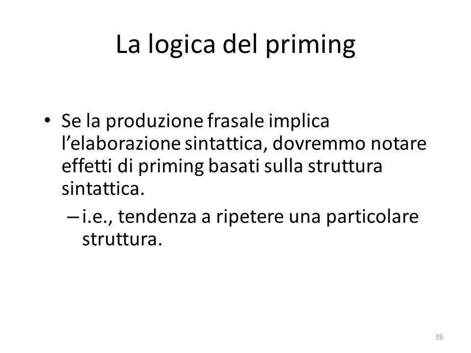 La logica del priming