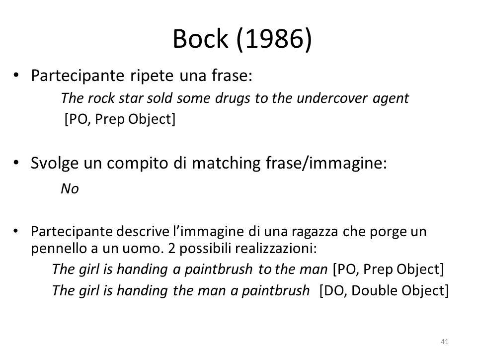 Bock (1986) Partecipante ripete una frase: