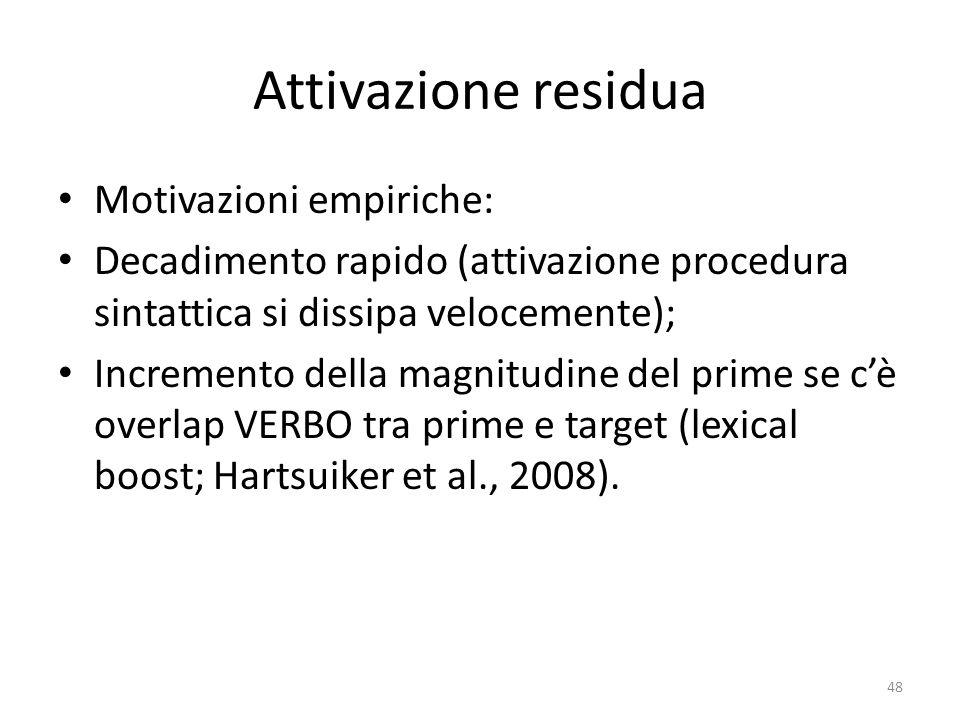 Attivazione residua Motivazioni empiriche: