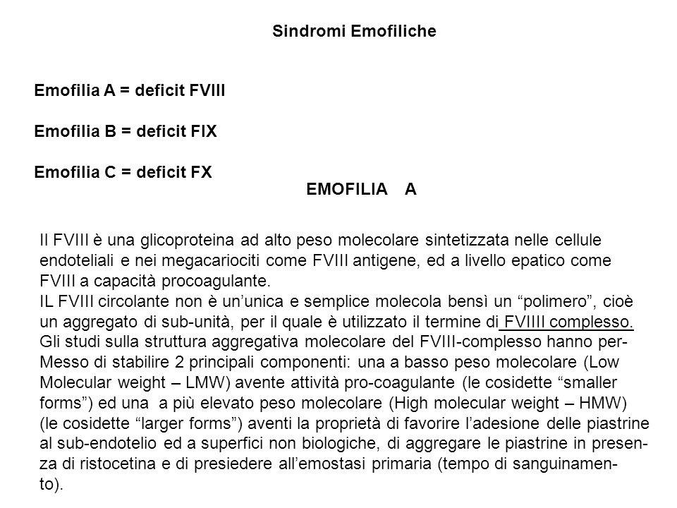 Sindromi Emofiliche Emofilia A = deficit FVIII. Emofilia B = deficit FIX. Emofilia C = deficit FX.