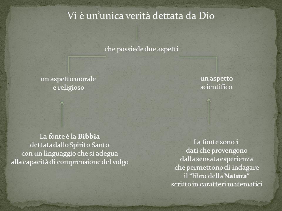 Vi è un'unica verità dettata da Dio