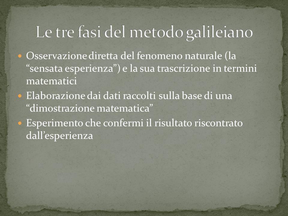 Le tre fasi del metodo galileiano