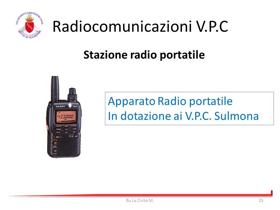Stazione radio portatile