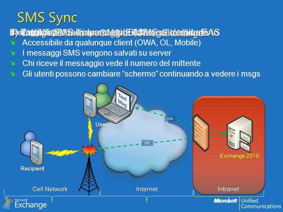 SMS Sync 2) Tramite EAS il messaggio arriva sul cellulare