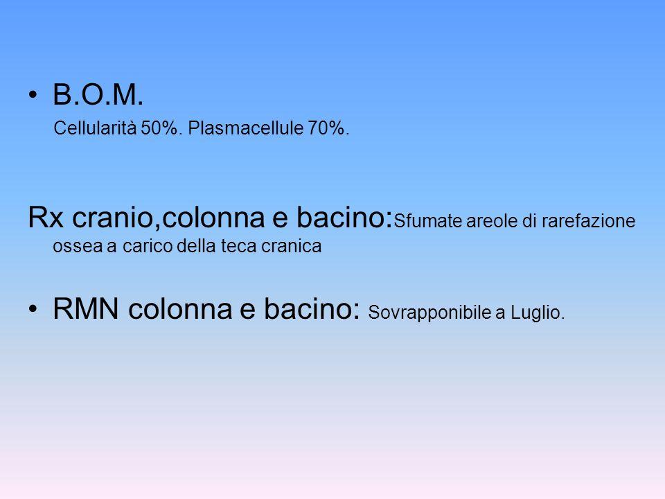 RMN colonna e bacino: Sovrapponibile a Luglio.
