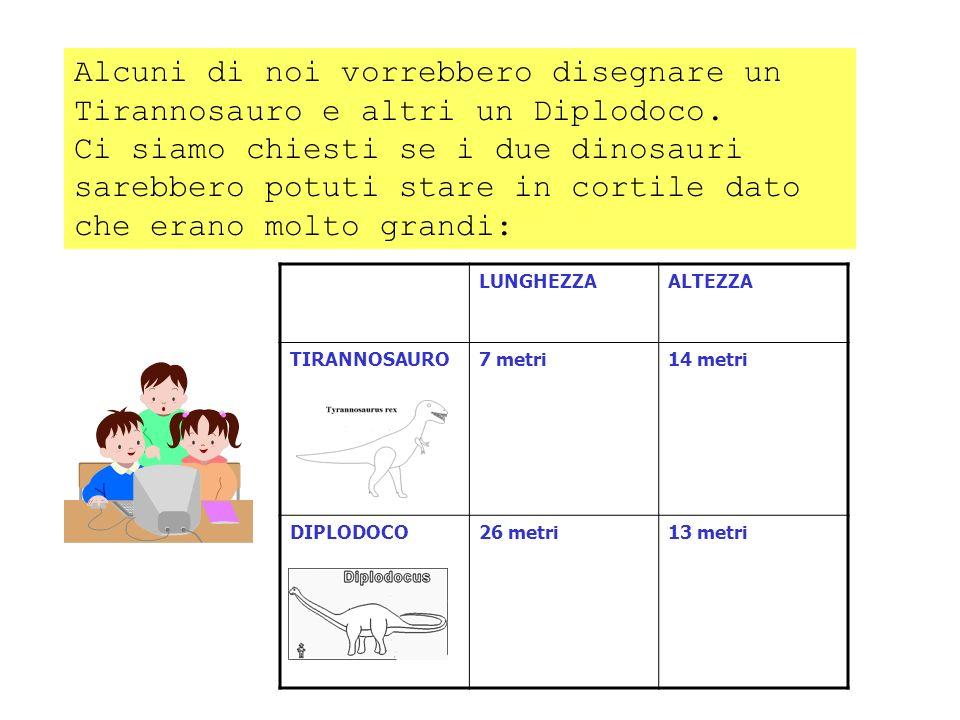 Alcuni di noi vorrebbero disegnare un Tirannosauro e altri un Diplodoco. Ci siamo chiesti se i due dinosauri sarebbero potuti stare in cortile dato che erano molto grandi: