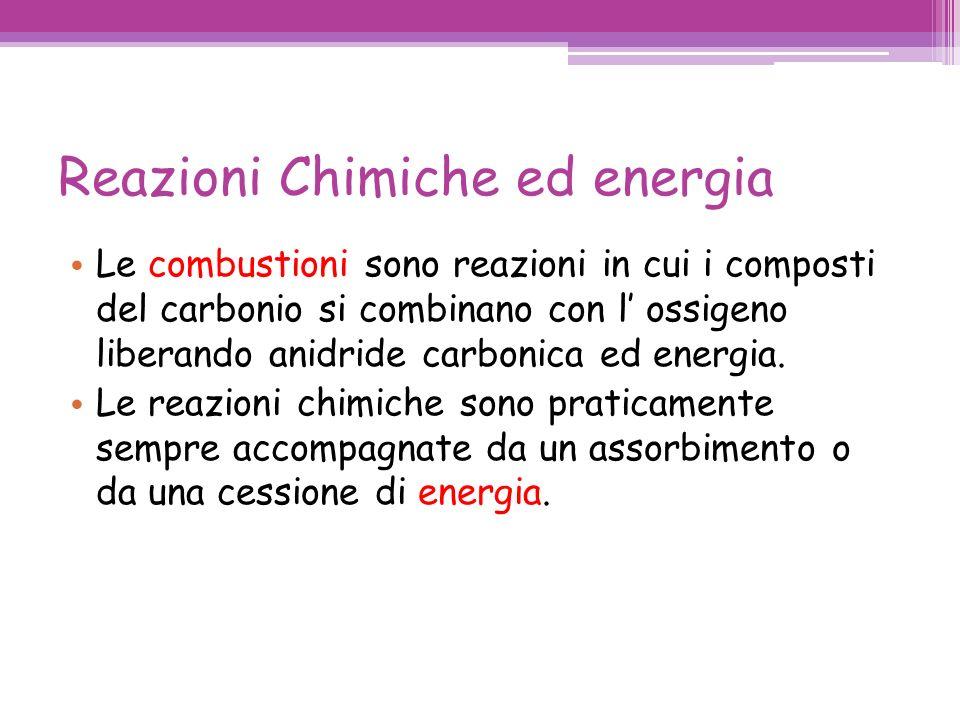Reazioni Chimiche ed energia
