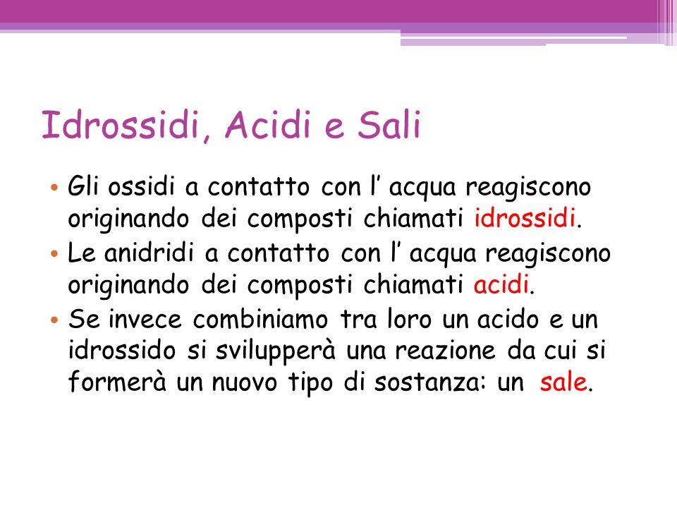 Idrossidi, Acidi e Sali Gli ossidi a contatto con l' acqua reagiscono originando dei composti chiamati idrossidi.