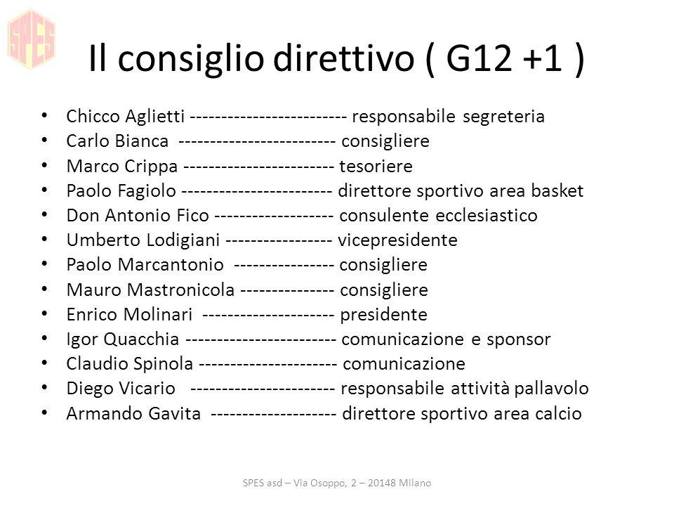 Il consiglio direttivo ( G12 +1 )