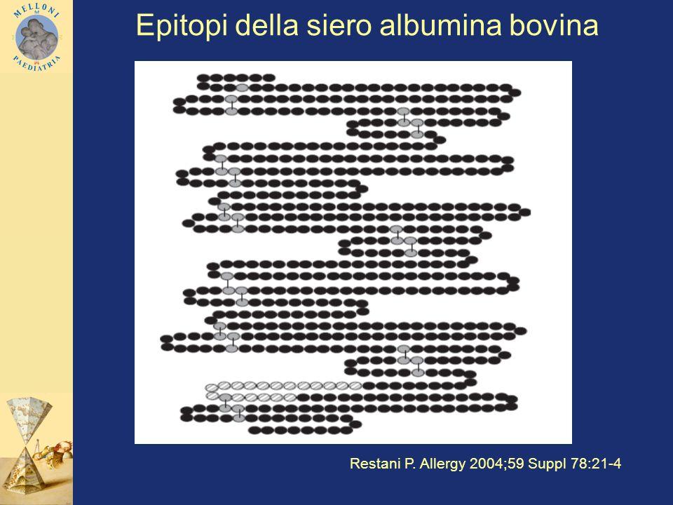 Epitopi della siero albumina bovina
