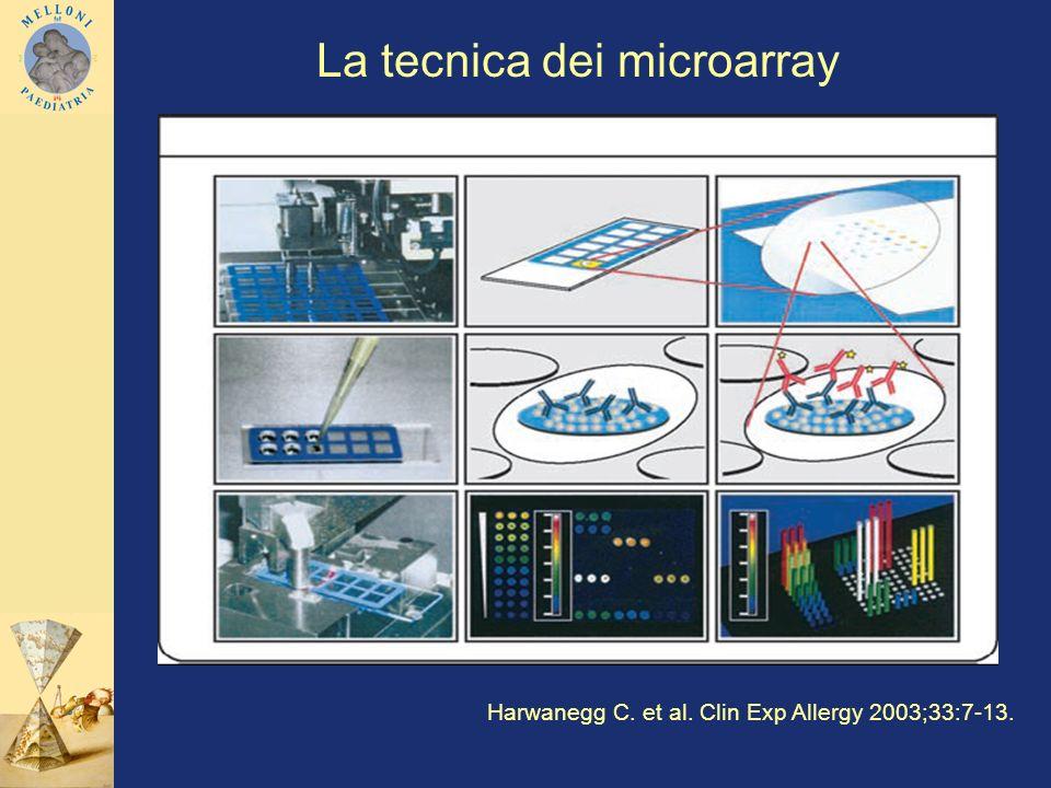 La tecnica dei microarray