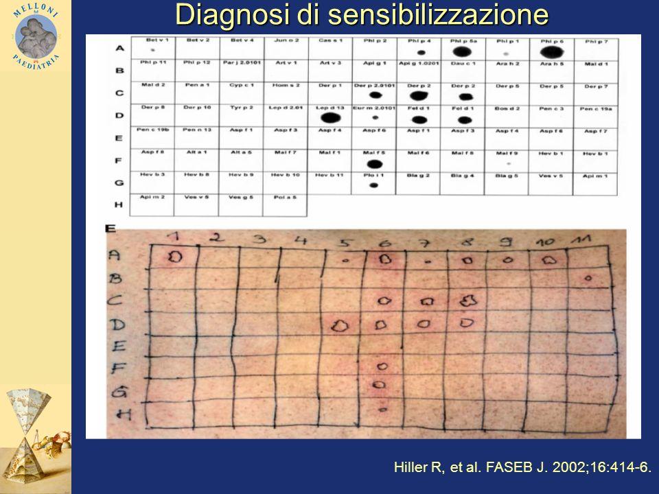 Diagnosi di sensibilizzazione