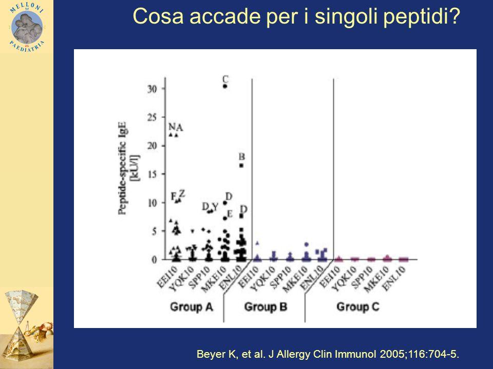 Cosa accade per i singoli peptidi