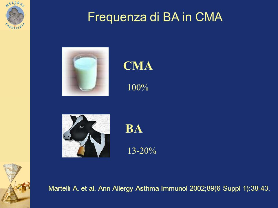 Frequenza di BA in CMA CMA BA 100% 13-20%