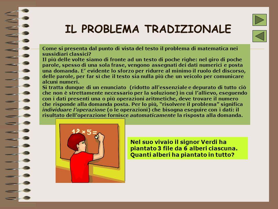 Il problema del testo il testo del problema ppt scaricare - Come risolvere il problema dell umidita in casa ...