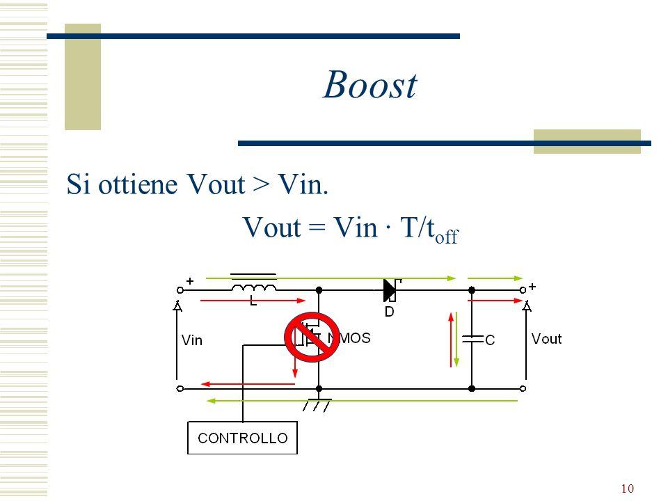 Boost Si ottiene Vout > Vin. Vout = Vin ∙ T/toff