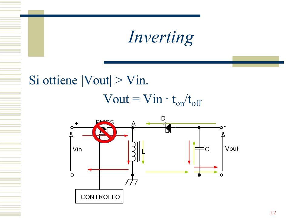 Inverting Si ottiene |Vout| > Vin. Vout = Vin ∙ ton/toff