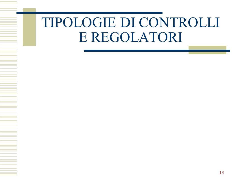 TIPOLOGIE DI CONTROLLI E REGOLATORI