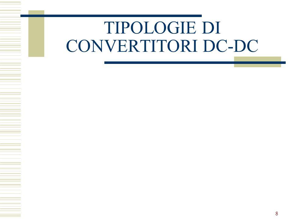 TIPOLOGIE DI CONVERTITORI DC-DC