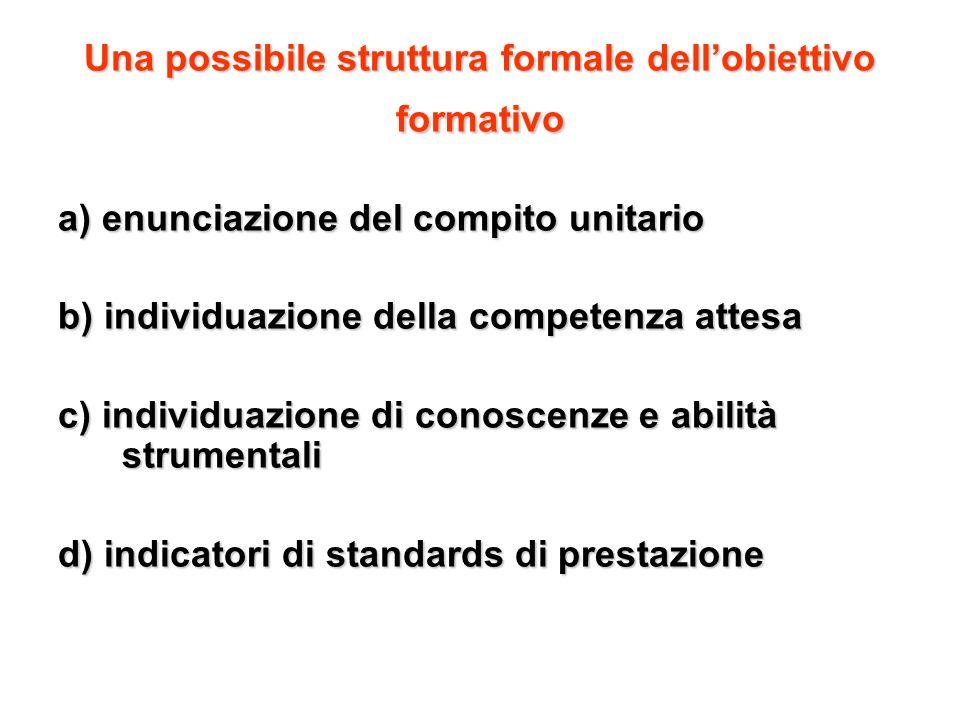 Una possibile struttura formale dell'obiettivo formativo