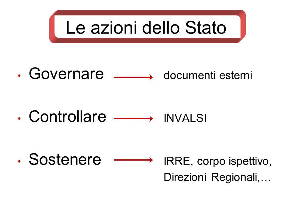 Le azioni dello Stato Governare documenti esterni Controllare INVALSI