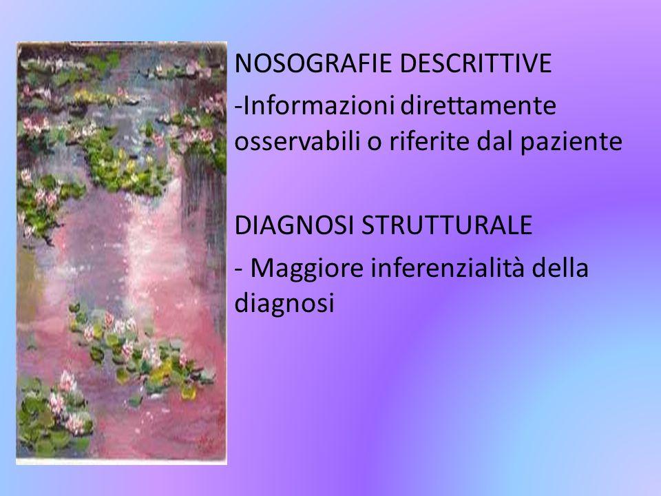 NOSOGRAFIE DESCRITTIVE