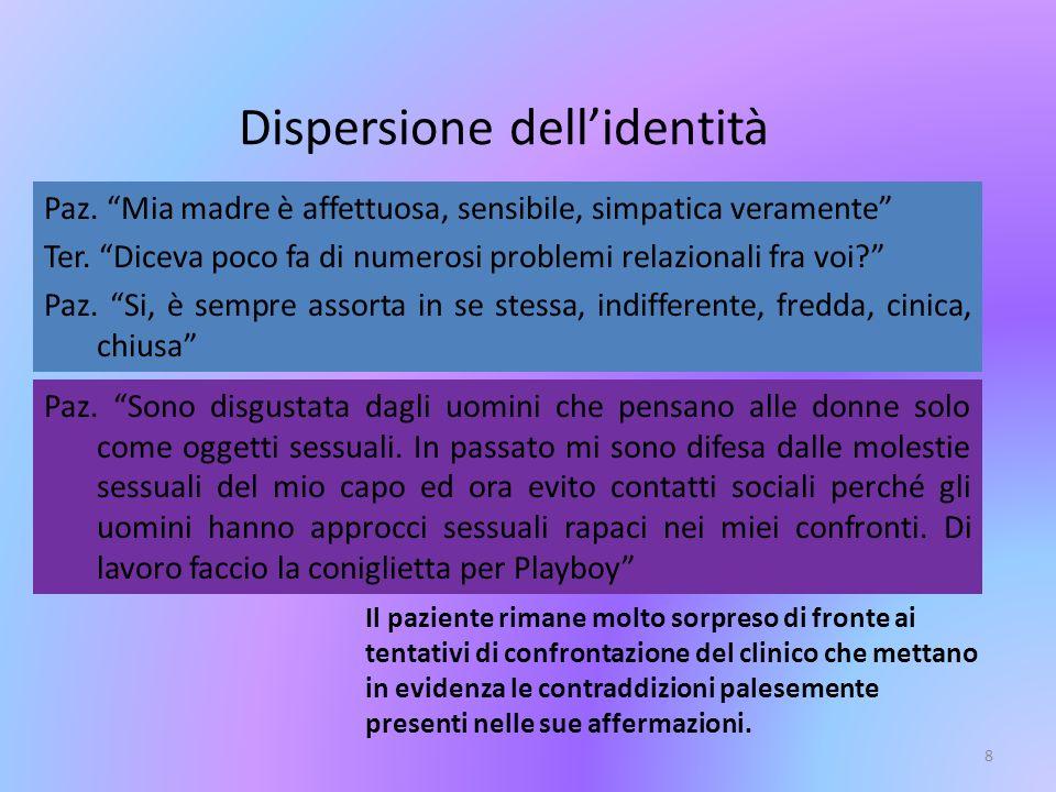 Dispersione dell'identità