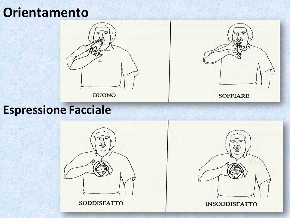 Orientamento Espressione Facciale